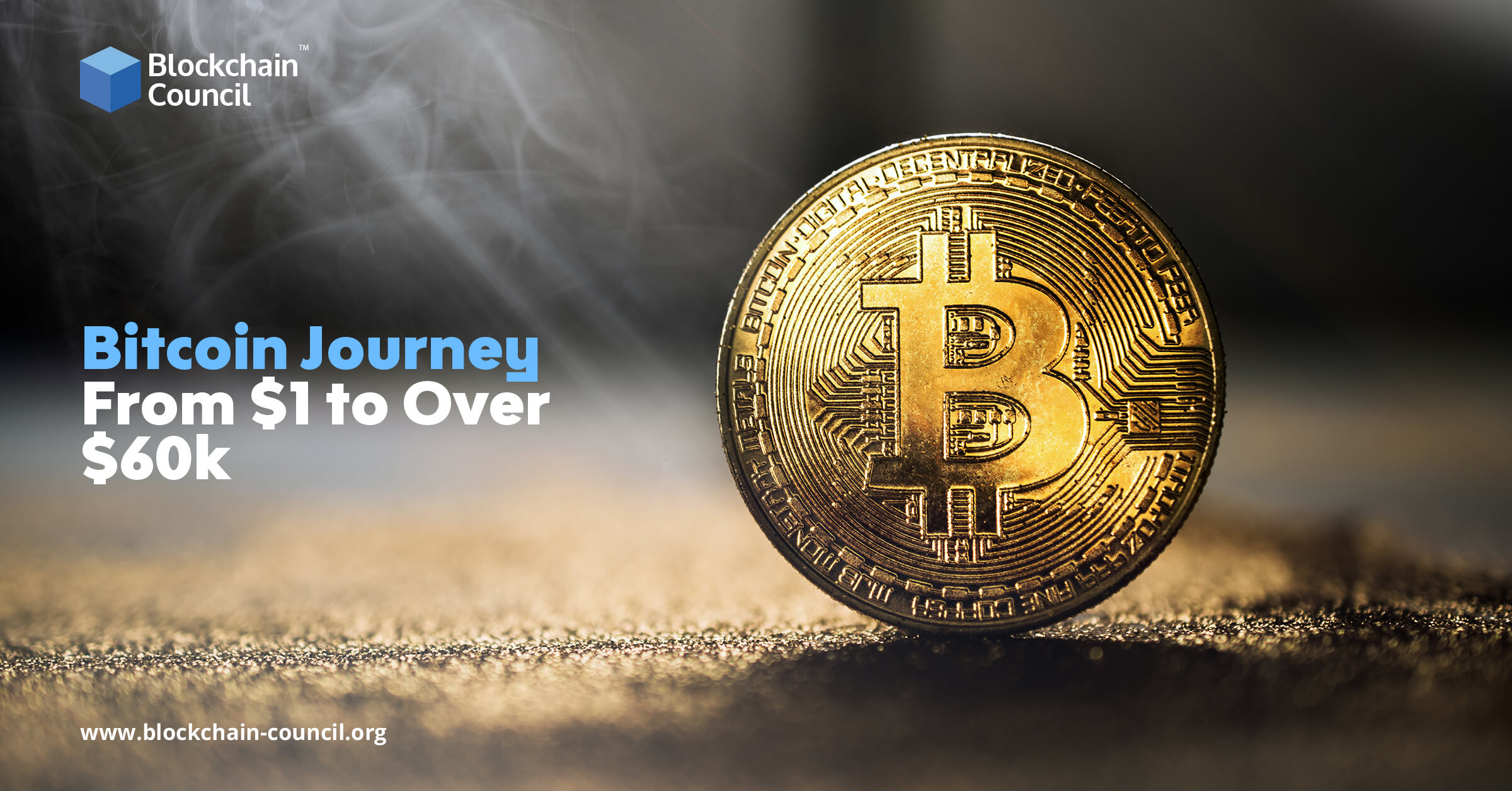Bitcoin Journey From $1 to Over $60k